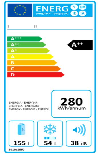 Voorbeeld van een ecolabel. helpen bepalen hoe energiezuinig een toestel is. Belangrijk om energie te besparen dus.